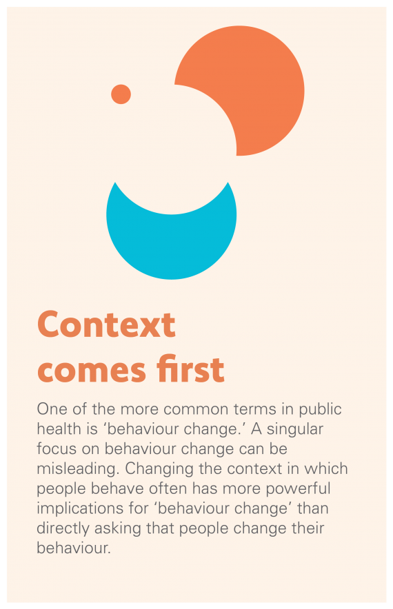 Context Comes First: One of the more common terms in public health is 'behaviour change.' A singular focus on behaviour change can be misleading. Changing the context in which people behave often has more powerful implications for 'behaviour change' than directly asking that people change their behaviour.