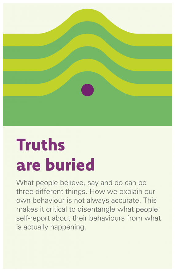 Truths are Buried: What people believe, say and do can be three different things. How we explain our own behaviour is not always accurate. This makes it critical to disentangle what people self-report about their behaviours from what is actually happening.